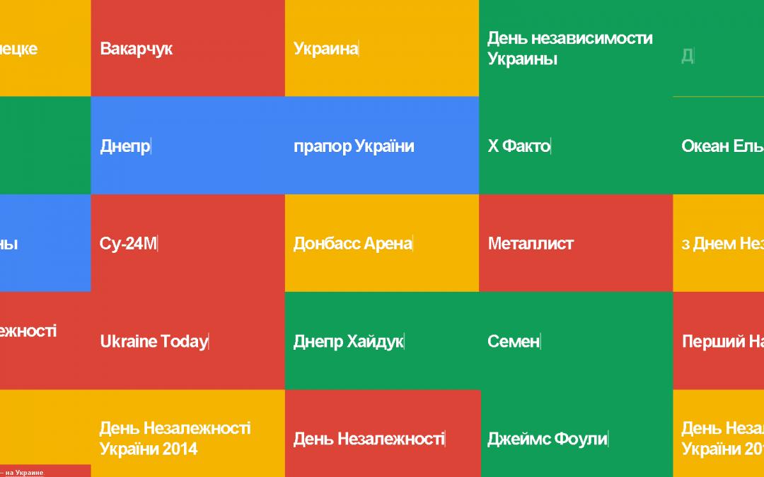 Два доступні способи самостійно просувати свій бізнес чи бренд в Інтернеті за допомогою Google+